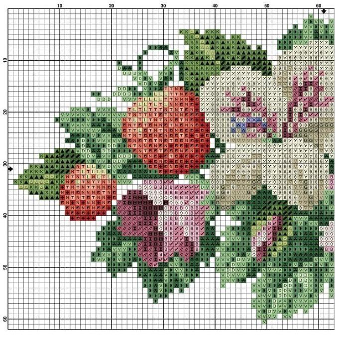 3 Free Cross Stitch Patterns. Wolf, Bears and Strawberry