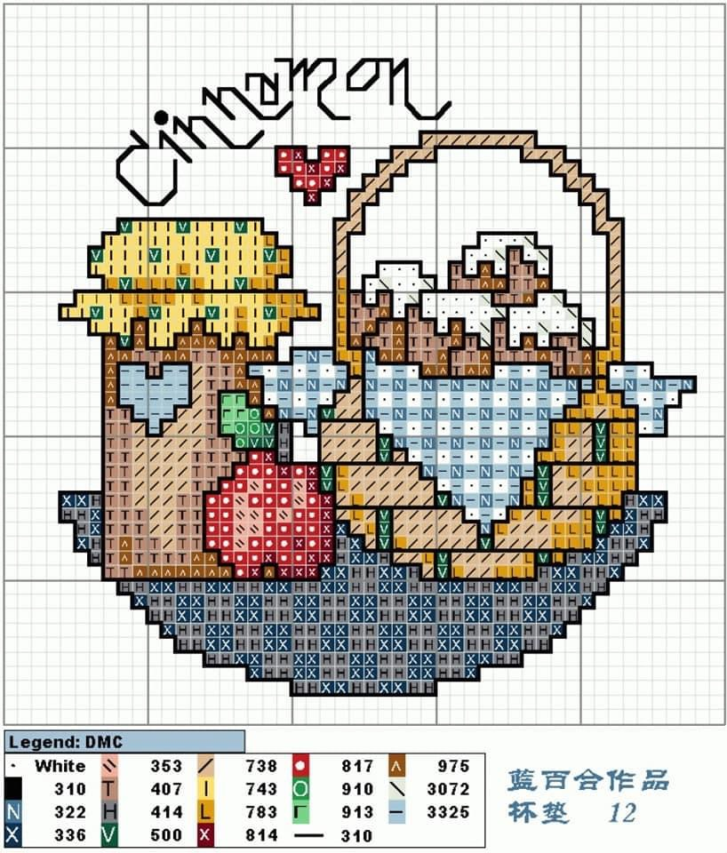 10 Small and Simple Cross Stitch Patterns for Kitchen